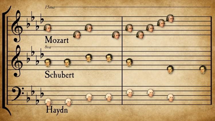 Микс от класическа музика